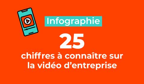 Infographie-25-chiffres-à-connaître-sur-la-vidéo-d-entreprise-thumbnail