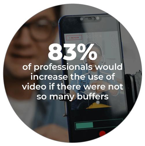 video-professionnal