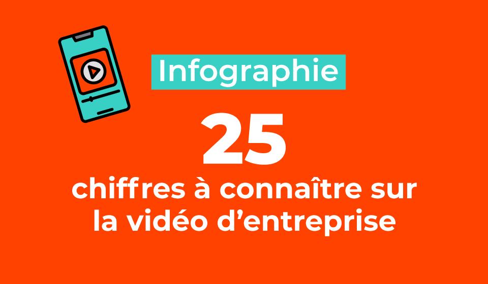 Infographie : 25 chiffres à connaître sur la vidéo d'entreprise